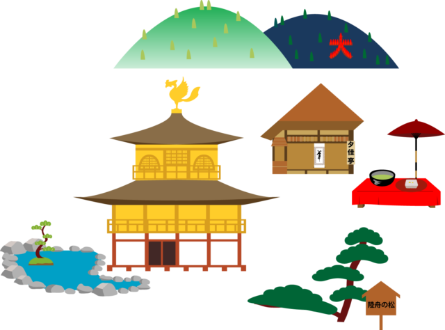 金閣寺の見どころスポット