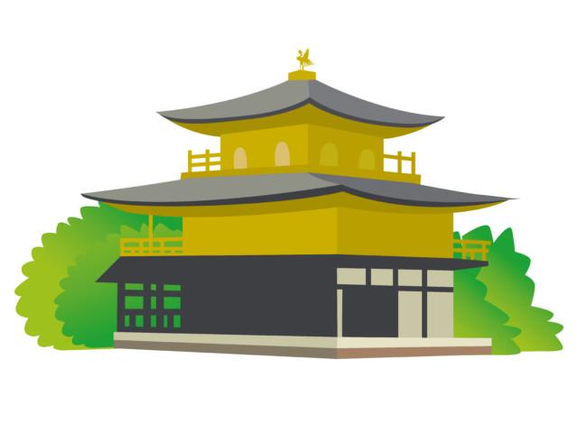 今「金閣」と呼ばれている建物の歴史